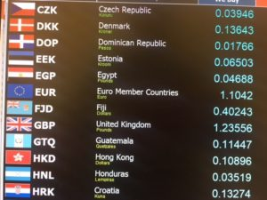 Foreign Currency Exchange Board